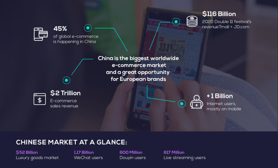 THE FIRST MATCHMAKING EVENT FOR CHINA DIGITAL MARKET